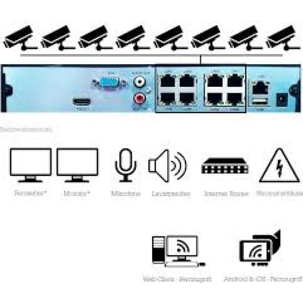 ჩამწერი მოწყობილობა NVR3608DP PAL 8CH NVR EU black POE H.265 (Hi3536D)Bitvision