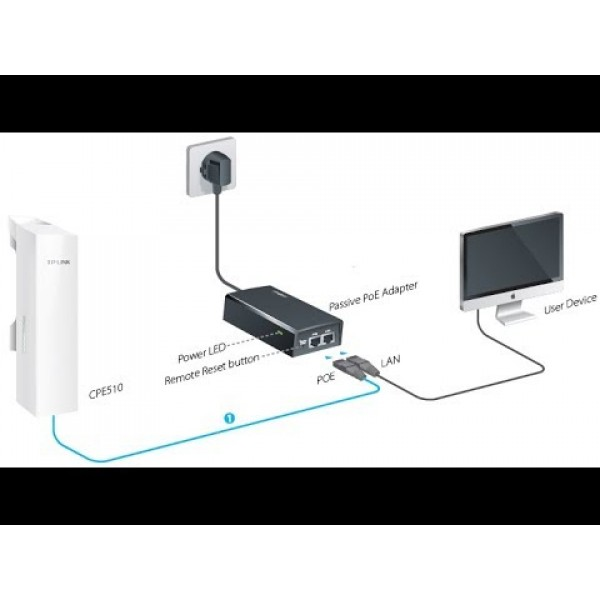 CPE510 , TP LINK , 5GHz 300Mbps 13dBi Outdoor CPE