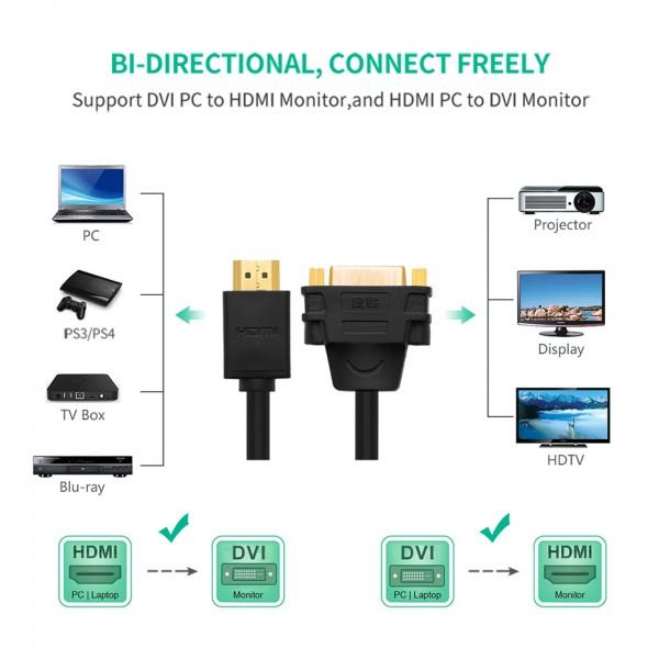 ადაპტერი 20136 UGREEN  HDMI Male to DVI Female Adapter Cable 22cm (Black) HDMI TO DVI 20136